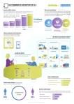 Infographic-Thuiswinkel.org
