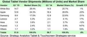 q2-2015-tablet-ms-and-shipment-ib-hh-pen-pr