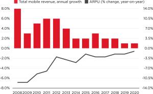2015-09-10-financials-revenue-growth