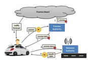 2713_Internet_of_Vehicles_-_Image_credit_-_Florian