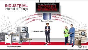 Connected-Enterprise-image-for-ROK-IoTWF-post-for-Cisco-IoE-blog