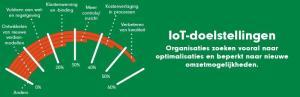 iot-doelstellingen-1