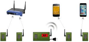 passive_wifi-640x307
