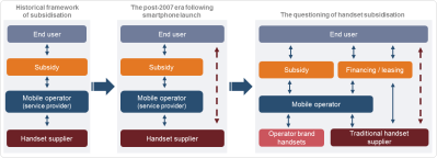 schema_Rethinking_handset_1