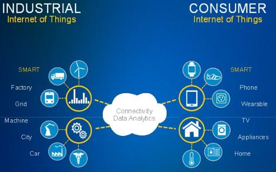 iot_consumer_industry